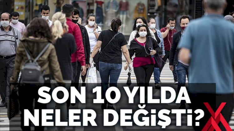 'Türkiye'de son 10 yılda neler değişti?' anketi açıklandı