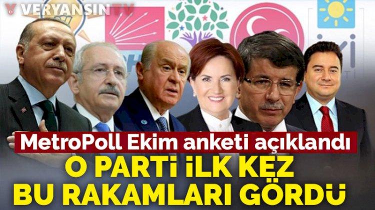 MetroPoll anketi: AKP ilk kez bu rakamı gördü