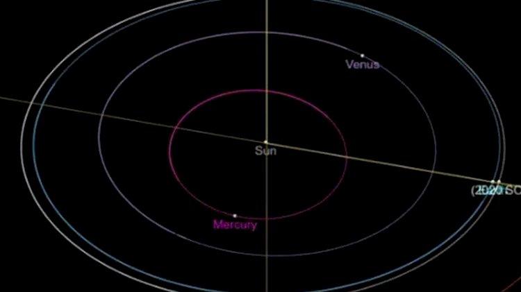 Dünya'nın yeni 'Mini Ay'ı yörüngeye girdi