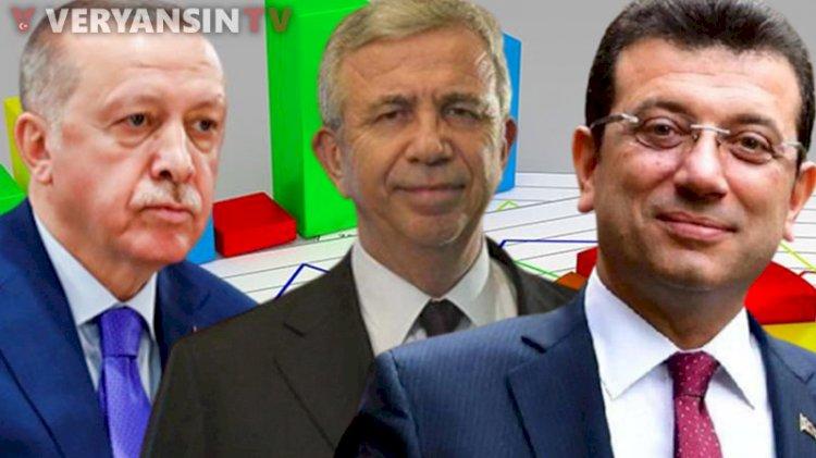Aksoy Araştırma'ya göre ankette iki isim Erdoğan'ı geçiyor