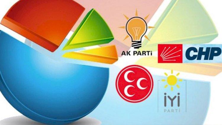 Son seçim anketi: Bu sonuç AKP tarihinde bir ilk