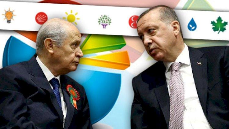 ANAR Araştırma'nın sonuçları Erdoğan'ın hoşuna gitmeyecek