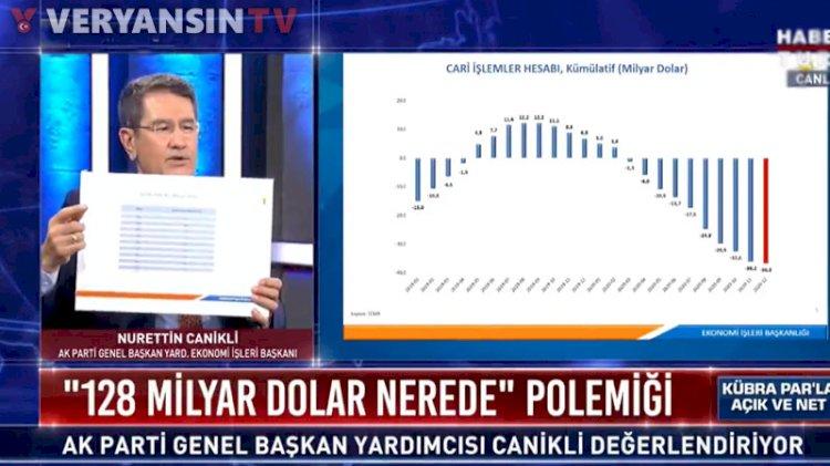 AKP'li Canikli'den '128 milyar dolar' açıklaması